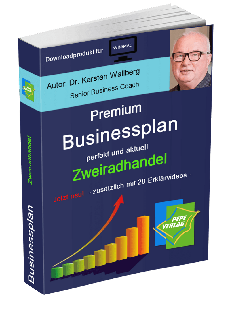 Zweiradhandel Businessplan
